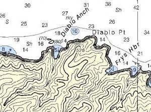 NOAA chart